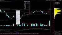 股票技术分析 做好长线波段 炒股软件那个好
