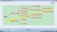 桩基础和地基处理本质区分
