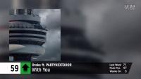 JOEMD|Drake重回冠军!2016年第22周美国Billboard告示牌Hot 100百大热歌全倒数!