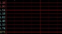 同花顺学院股市热门焦点,牛人实盘预测涨停板