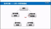 北京电信通——三亚湾红树林项目简介