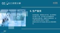 中国药品出口流程-滴度学院出品