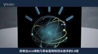 小威与IBM Watson聊场上表现