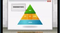 网络营销推广网站建设用户体验如何设计?网页ue设计的五大目标