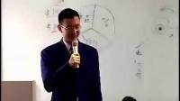 陈安之-最伟大的成功秘密 ABP定律