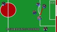 《宝宝懂个球》 第十五期 法国大胜,英格兰竟成最大赢家?