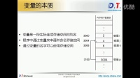 狄泰软件学院唐老师C语言进阶剖析第1课-基本数据类型