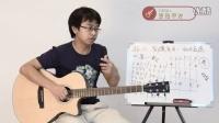 第十七课-简谱应用一《两只老虎》弹奏(用MI指型来练习单音旋律)-视频自学吉他入门零基础