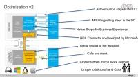 Master Class - New in XA-XD 7.9, Skype for Business, HDX Raspberry Pi - Jun 2016