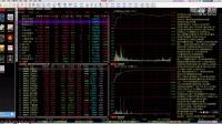 8.4股票明天大盘分析预判 涨停牛股推荐 股票热门板块推荐 大牛解盘