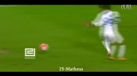 Greatest Backheel Assits in Football History - TOP 25