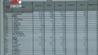 """江西省级部门集中晒""""细账""""七成部门""""三公""""经典下降 160901"""