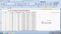 excel表格制作数字格式分类