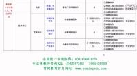 2017年北影考研-北京电影学院电影衍生产品设计考研参考书真题资料复试分数线要求