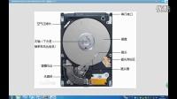 监控硬盘录像机安装教程