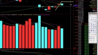 国庆期间股票股权划转是什么意思 股权划转如何选股