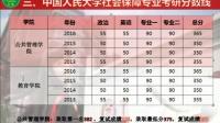 2017年中国人民大学社会保障专业考研参考用书精讲、就业前景、冲刺辅导班笔记