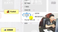 北京网络营销培训学校 (15)