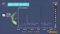 周晓明未来互联网金融大数据分析_4