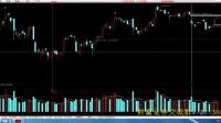 股票学习  星雨解盘  股票 实战经验分享  视频解盘10.12