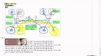 听课啦!华为认证网络工程师(HCNA)第三十一课:扩展ACL
