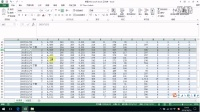 excel圖表制作技巧之——單品數據分析圖制作方法(數據化運營第二階段)