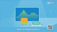 析金法——央行基准利率