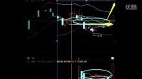 股市裂口的威力-如何轻松选择主升浪牛股