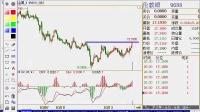现货投资交易课程学习趋势买卖点分析技巧课程