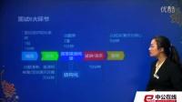 2016中小学教师资格证面试-结构化-视频孙晶-1