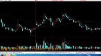 股票 股票学习  专业知识  解盘分析 大盘 10.26