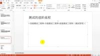 初识软件测试【软件测试学园QQ群527499426】