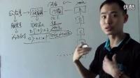 微信三级分销系统裂变架构介绍