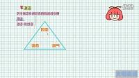 初中英语语法-句子结构-句子成分