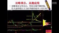 股票入门基础知识 股票筹码峰怎么看如何分析
