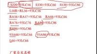 汽车电脑板芯片CPU 码片作用介绍