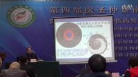 《易演伤寒论》在中华中医药学会【医圣仲景国际论坛】的演讲