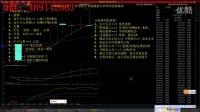 【多空俱乐部实战研判流程】-多空骏马 k线图怎么看 布林线 macd判断市场转折 短线操作秘诀 黄金分割如何画法