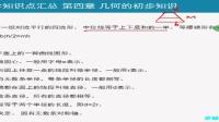 0001.搜狐视频-小学数学小升初数学知识点汇总第四章几何的初步认识(二)[高清版]