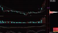 【今日股市】牛市抓热点板块龙头个股 股票技术分析股票入门教程