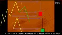 波浪理论3 波浪与K线 左右侧交易法 压力支撑点位判断 内切线用法短线回调学习