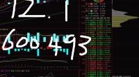 关于这些股票,这些你都了解了吗?
