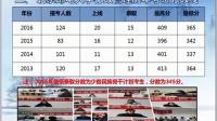 2017(2018)年北京邮电大学公共管理专业考研报录比、就业、指定参考书、复试分数线、专业课辅导