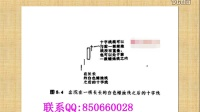 期货技术课程 日本蜡烛图技术-神奇的十字线(1)
