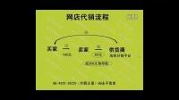 淘宝网店代理代销分销流程货源讲解_高清_1