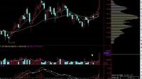 资讯:新手解套方法 不传之秘 股票筹码分析