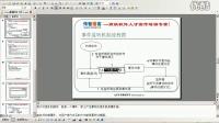 黑马程序员_毕向东_Java基础视频教程第22天-04-GUI(事件监听机制)