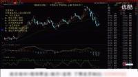 原油现货价格走势图分析视频