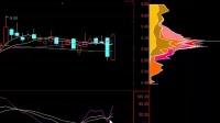 12月15日股票基础知识 学会技术分析 短线炒股快速获利