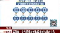 环保部:空气质量较好和较差城市排名公布 特别关注 161214